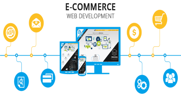 e-commerce Template